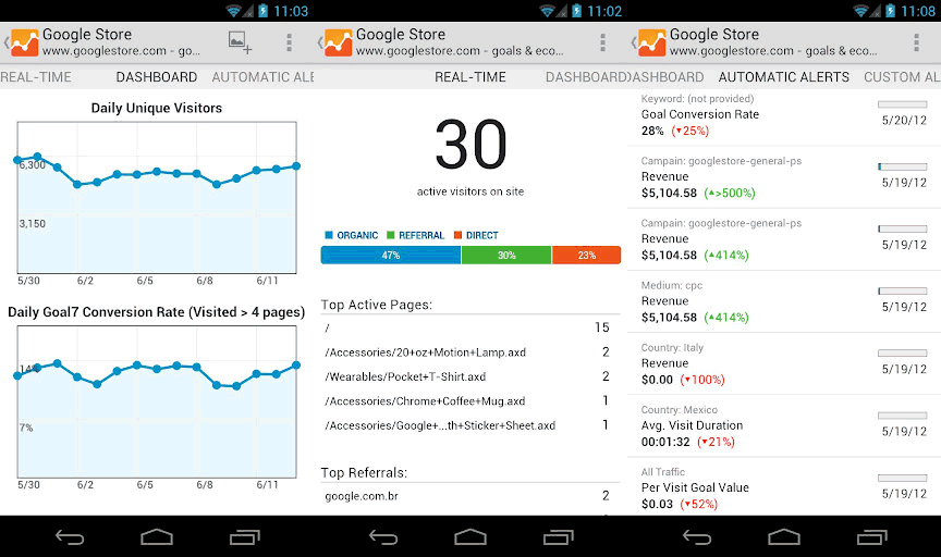 Google Analytics App Screens