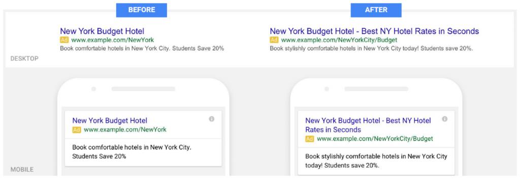 Längere Anzeigentexte bei Google AdWords