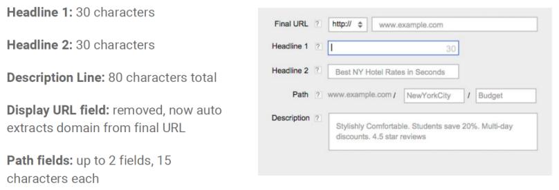 Längere Anzeigentexte bei AdWords - Details