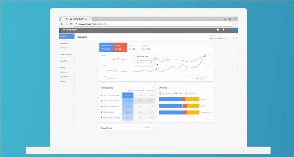Neue Google AdWords Oberfläche - erster Preview