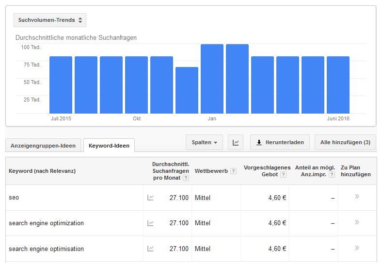 """Suchvolumen-Trends für """"seo"""""""