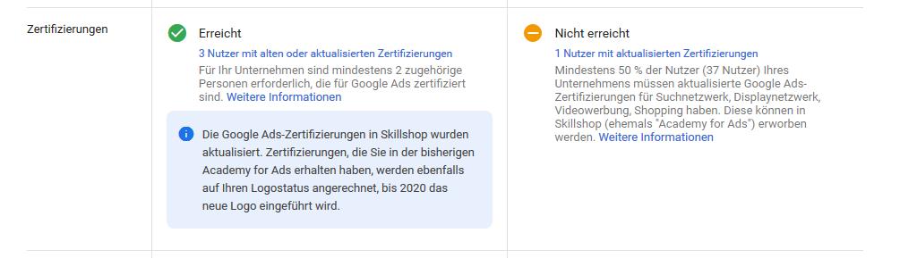 Aktueller Status des Google Partner Logos mit 37 Usern für die Zertifizierung