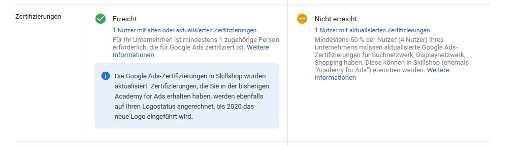 Aktueller Status des Google Partner Logos